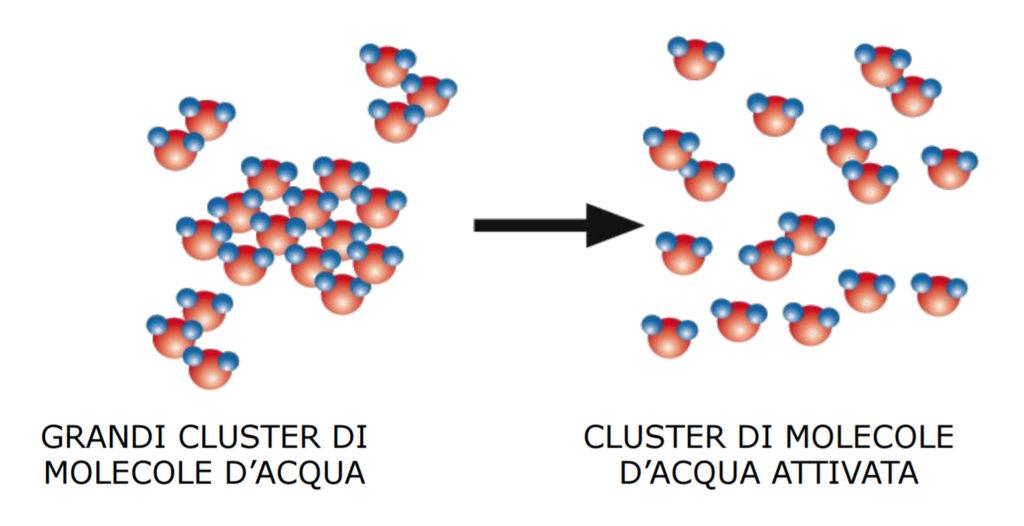 molecolo-d'acqua